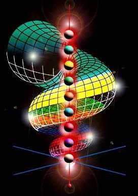 spiral-dynamics-new-spiral